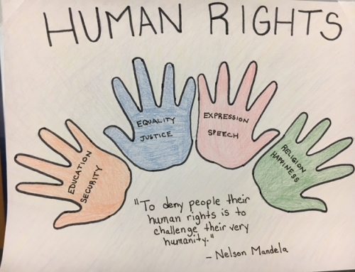 What Does Human Rights Mean to You?